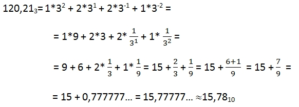 Дробные системы счисления