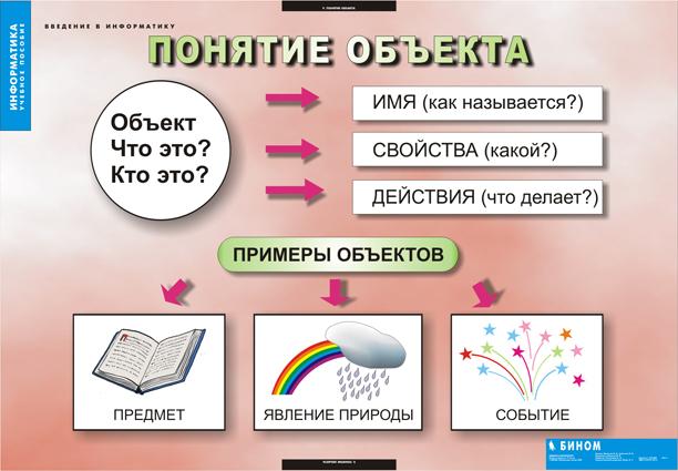 Книгу Первые Шаги В Мире Информатике